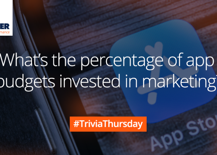 Trivia Thursday App Marketing Budget