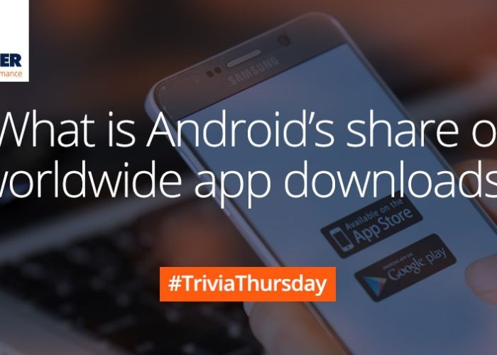 Android App Downloads Trivia Thursday